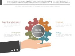 Enterprise Marketing Management Diagram Ppt Design Templates