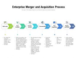 Enterprise Merger And Acquisition Process