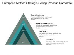 Enterprise Metrics Strategic Selling Process Corporate Structure Chart Cpb