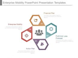 Enterprise Mobility Powerpoint Presentation Templates