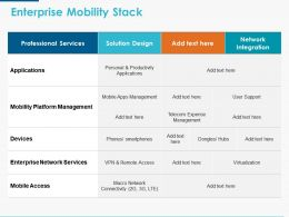 Enterprise Mobility Stack Ppt Powerpoint Presentation Icon Visuals