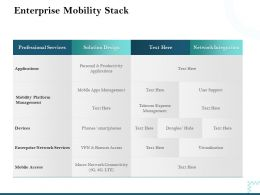 Enterprise Mobility Stack Professional Services Ppt Powerpoint Presentation Professional