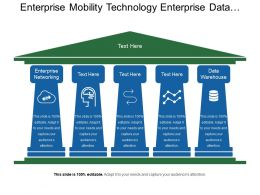 Enterprise Mobility Technology Enterprise Data Warehouse Enterprise Networking
