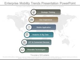 Enterprise Mobility Trends Presentation Powerpoint