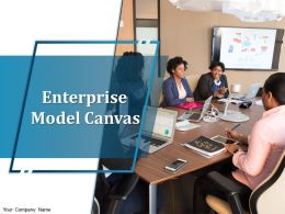 Enterprise Model Canvas Powerpoint Presentation Slides