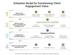 Enterprise Model For Transforming Client Engagement Value