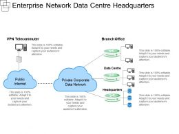 Enterprise Network Data Centre Headquarters