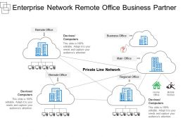 Enterprise Network Remote Office Business Partner