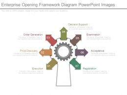 Enterprise Opening Framework Diagram Powerpoint Images