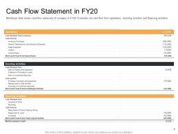 Enterprise Performance Analysis Cash Flow Statement In Fy20 Administrative Expenses Ppt Slides