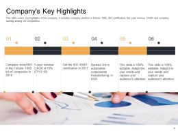 Enterprise Performance Analysis Companys Key Highlights Audiences Attention Ppt Ideas