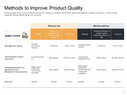 Enterprise Performance Analysis Methods To Improve Product Quality Material Testing Ppt Slides