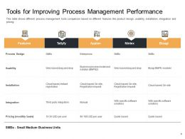 Enterprise Performance Analysis Tools Process Management Performance Integration Ppt Example