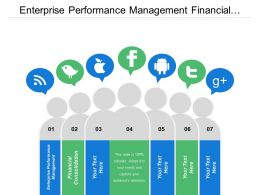 Enterprise Performance Management Financial Consolidation Data Governance Reporting