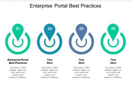 Enterprise Portal Best Practices Ppt Powerpoint Presentation Icon Maker Cpb