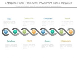 Enterprise Portal Framework Powerpoint Slides Templates