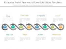 enterprise_portal_framework_powerpoint_slides_templates_Slide01