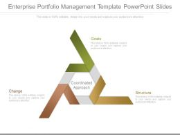 Enterprise Portfolio Management Template Powerpoint Slides