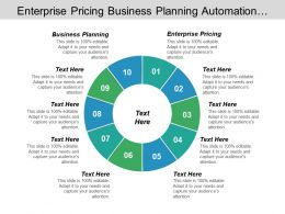 Enterprise Pricing Business Planning Automation Management Project Management Cpb