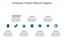 Enterprise Private Network Diagram Ppt Powerpoint Presentation Show Influencers Cpb