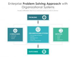 Enterprise Problem Solving Approach With Organizational Systems