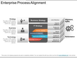 Enterprise Process Alignment Example Of Ppt Presentation