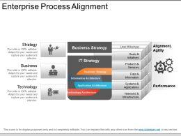 enterprise_process_alignment_example_of_ppt_presentation_Slide01
