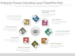 Enterprise Process Calculating Layout Powerpoint Slide