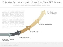 Enterprise Product Information Powerpoint Show Ppt Sample