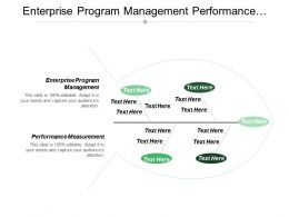 Enterprise Program Management Performance Measurement Strategic Result Data Integration