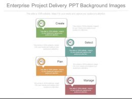 Enterprise Project Delivery Ppt Background Images