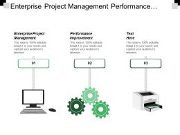 Enterprise Project Management Performance Improvement Strategic Planning Implement Invest