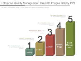 enterprise_quality_management_template_images_gallery_ppt_Slide01