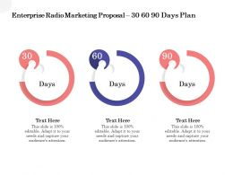 Enterprise Radio Marketing Proposal 30 60 90 Days Plan Ppt Powerpoint Infographic Template