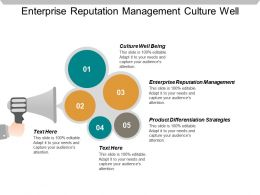 Enterprise Reputation Management Culture Well Being Product Differentiation Strategies Cpb