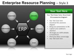 Enterprise Resource 3 Powerpoint Presentation Slides DB