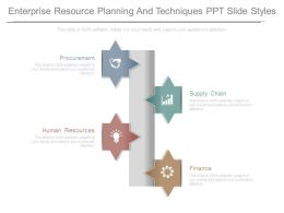Enterprise Resource Planning And Techniques Ppt Slide Styles