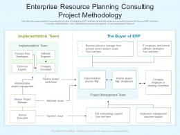 Enterprise Resource Planning Consulting Project Methodology