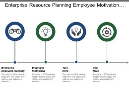 Enterprise Resource Planning Employee Motivation Event Planning Employee Safety