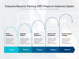 Enterprise Resource Planning ERP Phases To Implement System