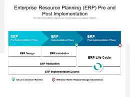Enterprise Resource Planning ERP Pre And Post Implementation