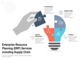 Enterprise Resource Planning ERP Services Including Supply Chain