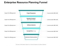 Enterprise Resource Planning Funnel Ppt Powerpoint Presentation Summary Icons
