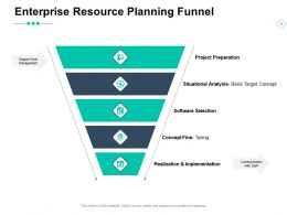 Enterprise Resource Planning Funnel Project Preparation Software Selection Ppt Powerpoint Presentation