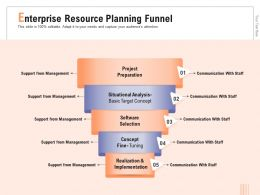 Enterprise Resource Planning Funnel With Staff Ppt Powerpoint Presentation Diagram Lists