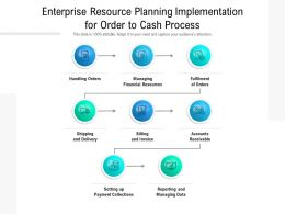 Enterprise Resource Planning Implementation For Order To Cash Process