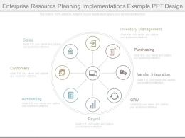 Enterprise Resource Planning Implementations Example Ppt Design