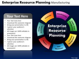 Enterprise Resource Planning Manufacturing Powerpoint Slides And Ppt Templates DB