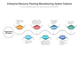 Enterprise Resource Planning Manufacturing System Features