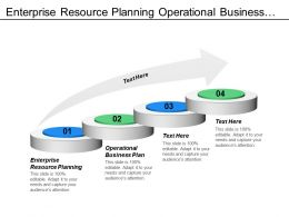 Enterprise Resource Planning Operational Business Plan Target Marketing